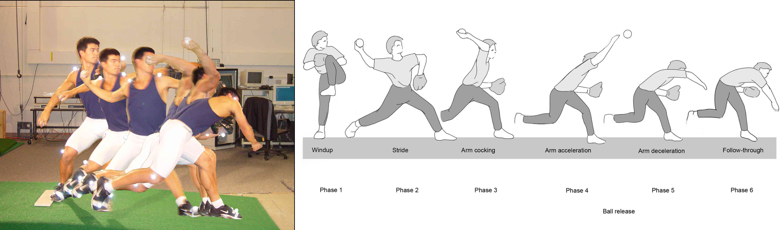 Fig 12. Throwing