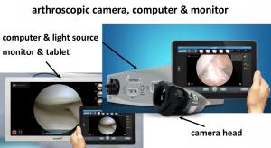 Fig 4. Camera & Monitor