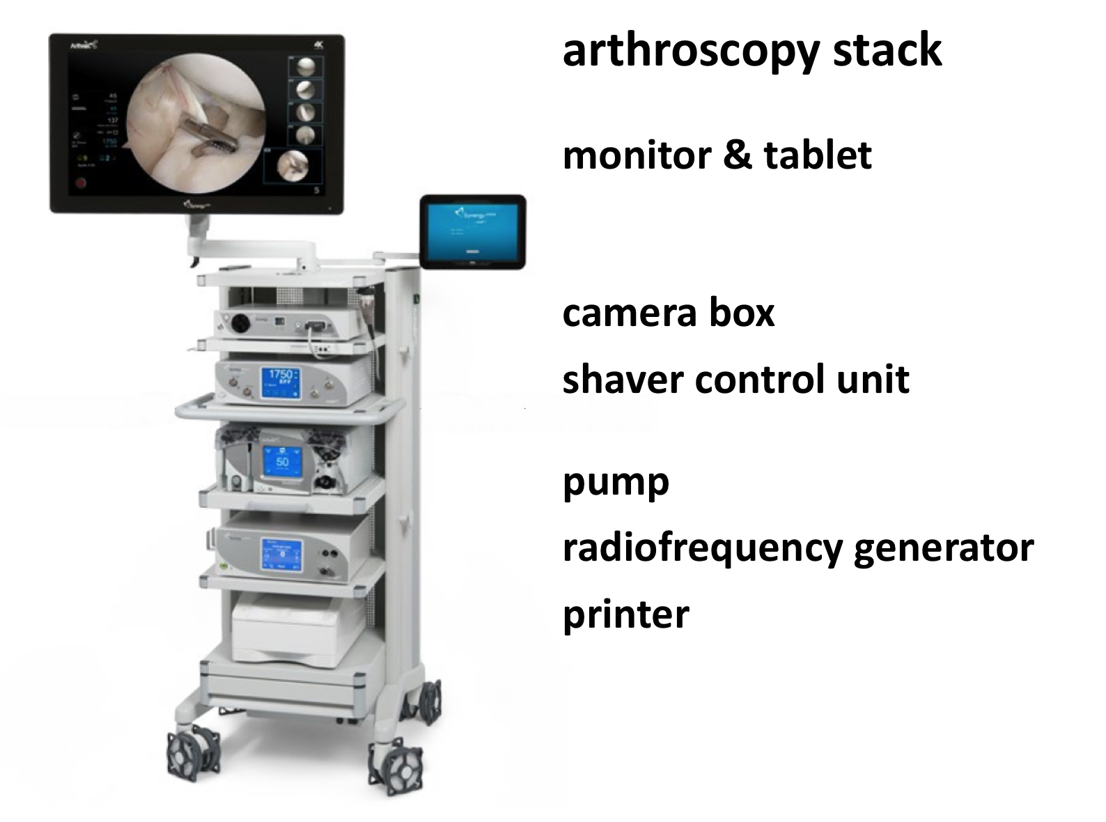 Fig 8. Arthroscopy Stack